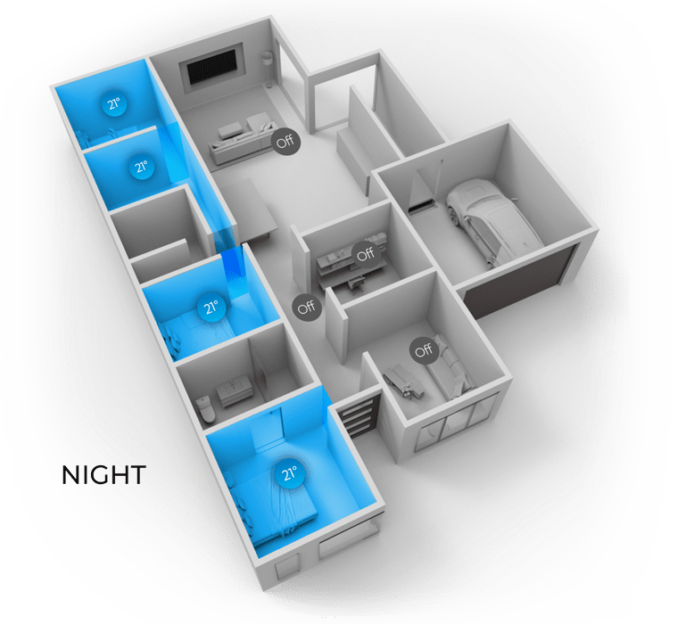 House-Plan-Zoning-Night-2